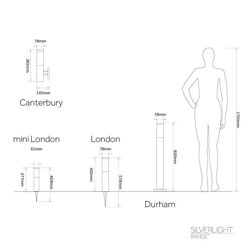 London Solcellslampor