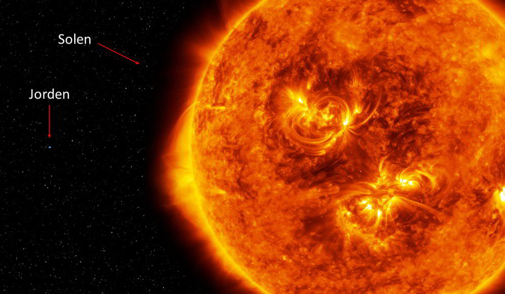 Solens størrelse